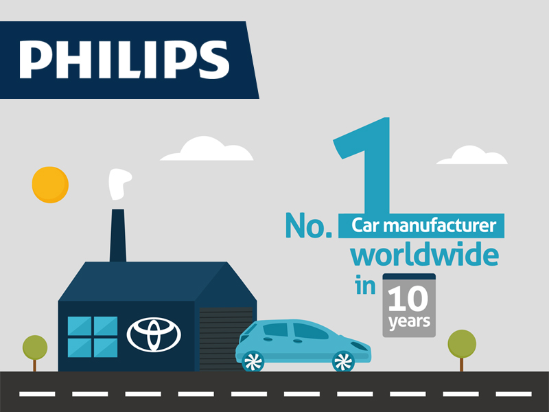 philips, lean thinking